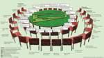Das ist die Zusammensetzung des runden Tisches zur Galopprennbahn.